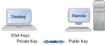 Passwordless-ssh-1.png